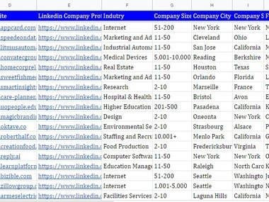List of Small Business B2B Leads in NY & NJ