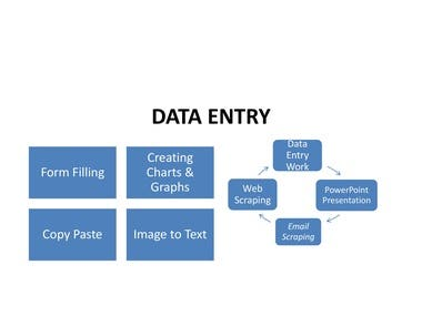 Web scraping, Email scraping, Email Extraction, Web research