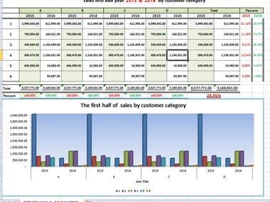 Exel & Analysis