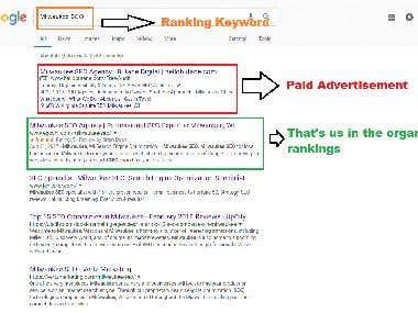 Ranking Keyword