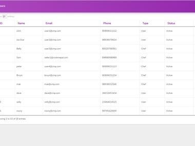 Food Delivery App Admin Panel Using Laravel VueJS