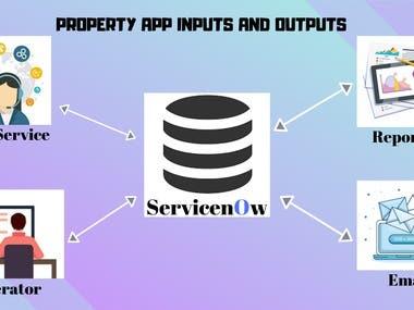 IT Database Information Design