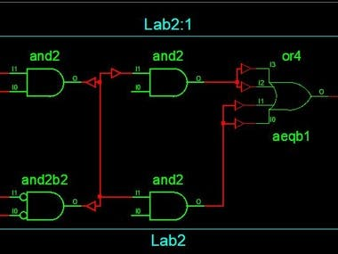 Gate level Implementation of 2-bit comparator Using FPGA xil