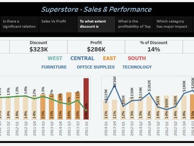 Data Visualization in Tableau