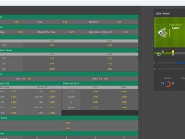 Sports Betting & Bookie (Bet365 Cloning)