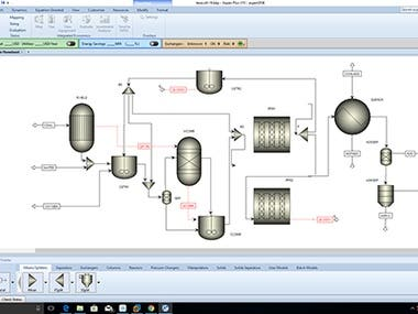Chemical Engineering Design and Optimization(ASPEN PULS)