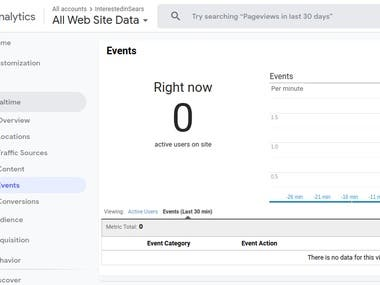 Google Analytics And Salesforce Apex