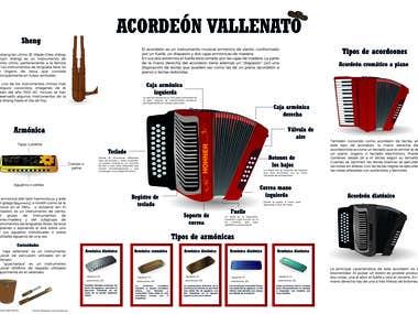 infografía del instrumento musical (acordeón)