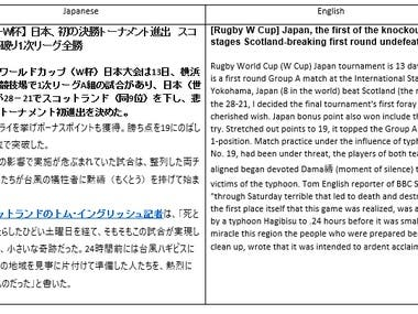 Sample of Translating Article from Japanese to English