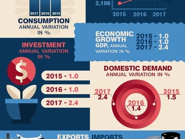 French economy infographics