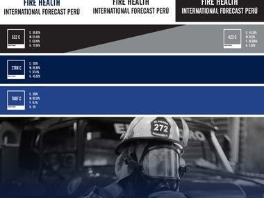 Imagotipo de Fire Health International Forecast Perú