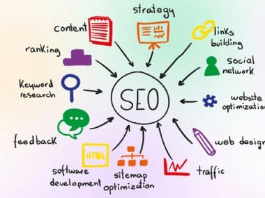 Search Engine Optimaization (SEO)