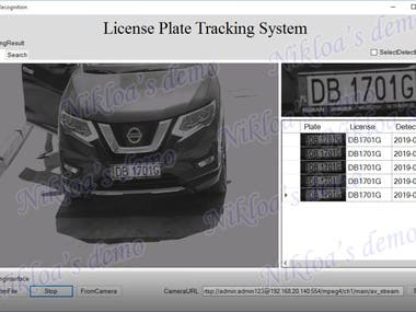 Real Time License Plate Recognition