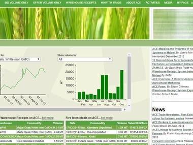 Commodity Exchange Software - Umbraco
