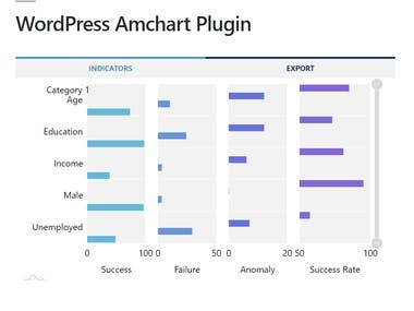 Wordpress Armchar Plugin
