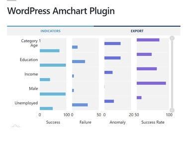 Wordpress Armchar Plugin
