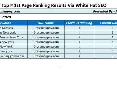 SEO for Website -Dressmeupny.com