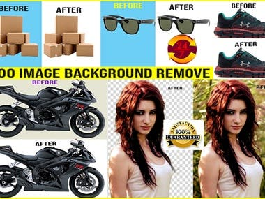 Background Removal, Photo Editing