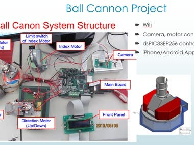 Ball Cannon Project
