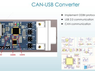 CAN-USB Converter
