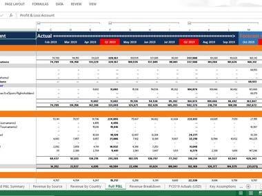 Forecast Financial Model