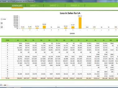Performance Tracker Dashboard