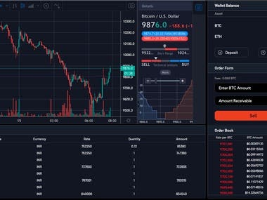 CashOut | Bitcoin Exchange