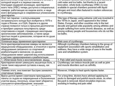 Translation of a manual RUS-ENG
