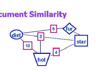 Document Similarity Using Machine Leaning