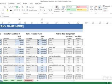 Excel forecasting dashboard