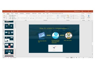 Powerpoint Slides for Compensation & Benefits