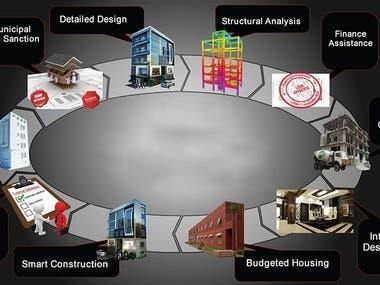 Civil & structural designer