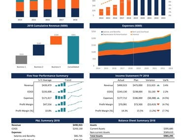 Financial Forecast Dashboard on Excel