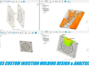 ISS Custom IM Design & Analysis