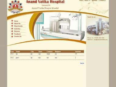 anandvatika.org