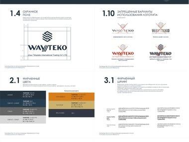 Wayteko