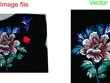 Image to Vector file