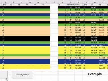 Hierarchy Algorithm By Excel VBA