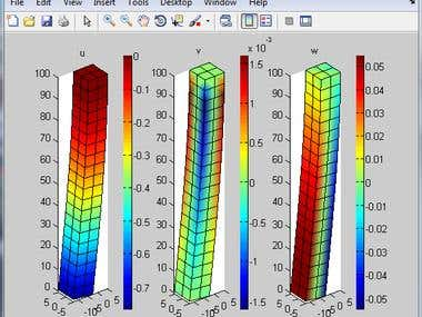 3D FE in Matlab