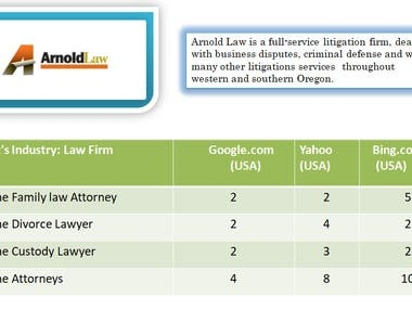 Search Engine Optimization - Arnold Law