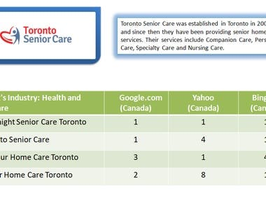 SEO - Toronto Senior Care