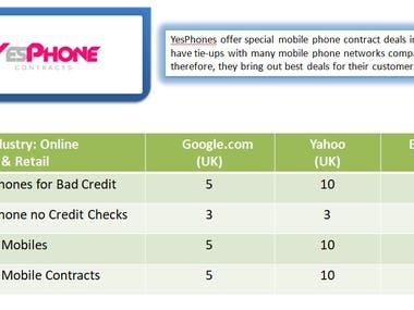 Google # 1 Rank - YESPhone