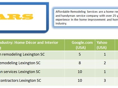 SEO and SMO - Affordable Remodeling Services