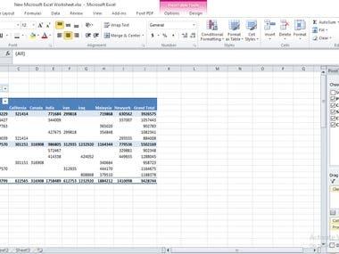 Data Processing/Data Analysis/Data Reporting