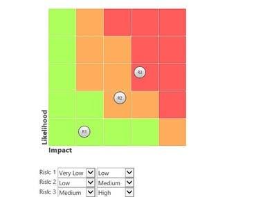 Web based Risk Management System