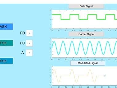 Digital Modulation using MATLAB