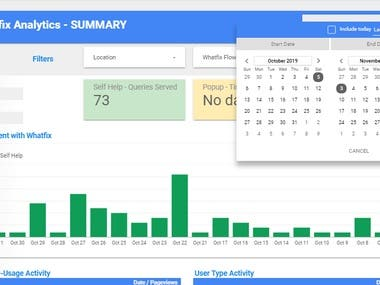 Google Analytics Home Page Dashboard