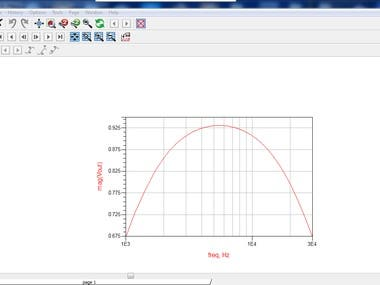 3- Design Passive Band Pass Filter Using (ADS)