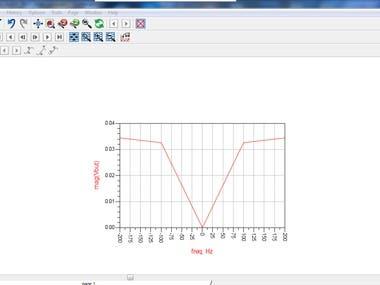 4- Design Band Stop Filter Using Advance Design System (ADS)