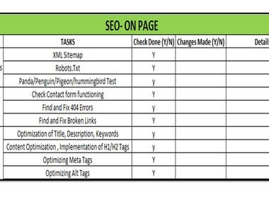 FULL ON PAGE SEO